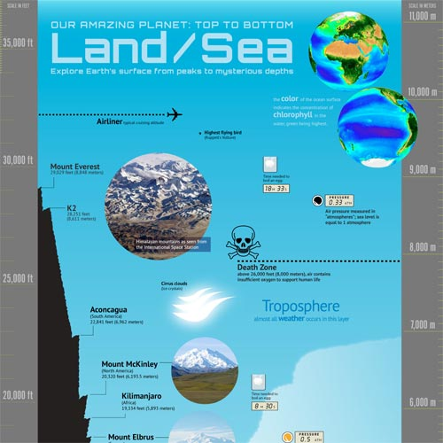 Our Amazing Planet explores Earth from its peaks to it mysterious depths.