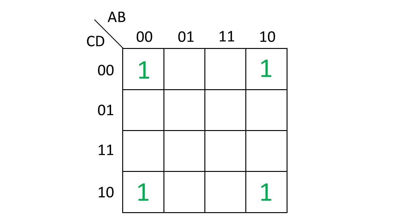 Logic Circuit The Example Of K Map Diagram Karnaugh