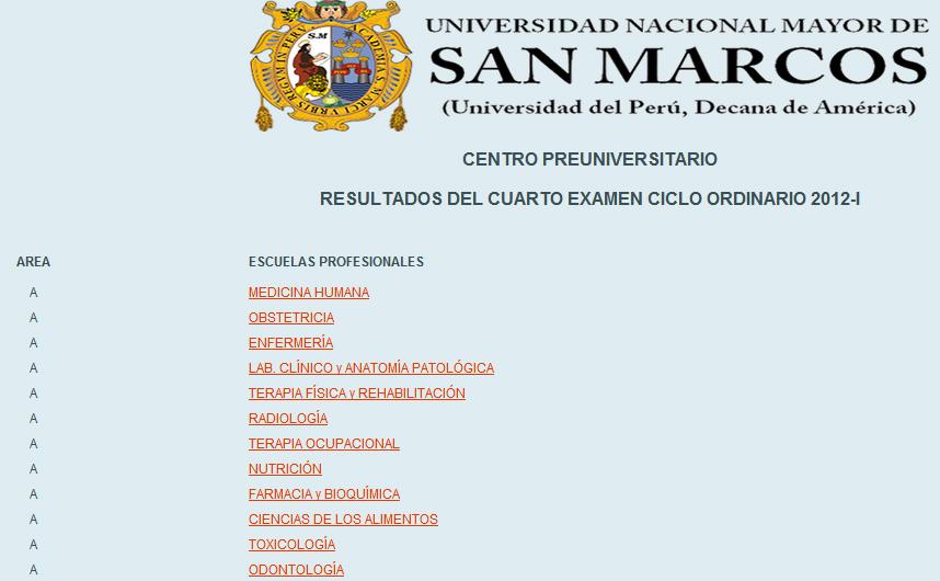 Resultados cepreunmsm 4to Examen 2012 I 26 agosto Ordinario
