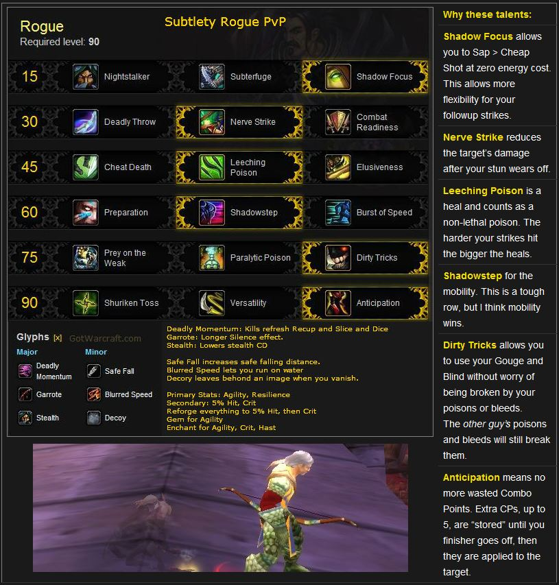 WoW Booster Leveling Addon Review - OptiHax
