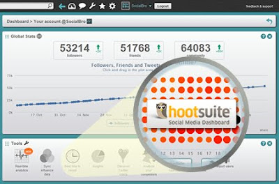 SocialBro exorting to Hootsuite