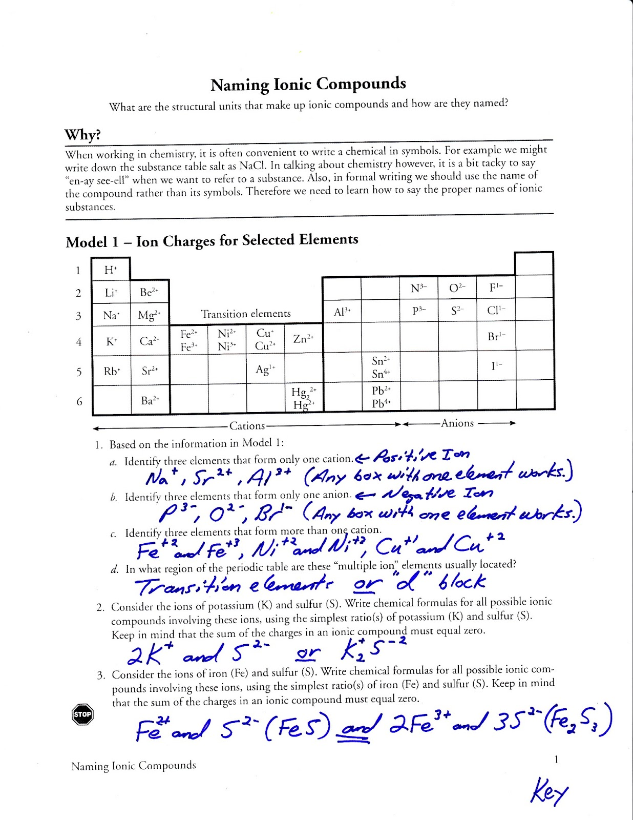 Name Ionic Compounds Worksheet Lesupercoin Printables