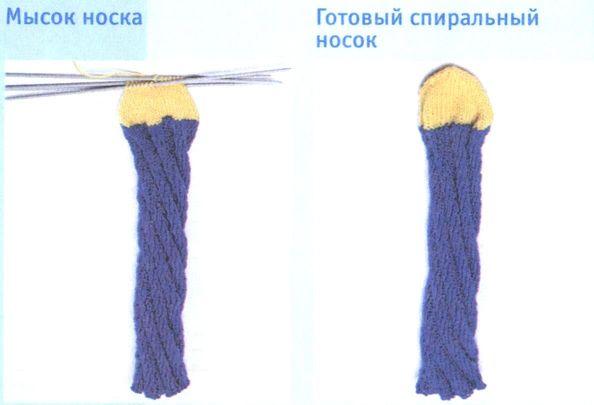Вязание носков спицами как закончить
