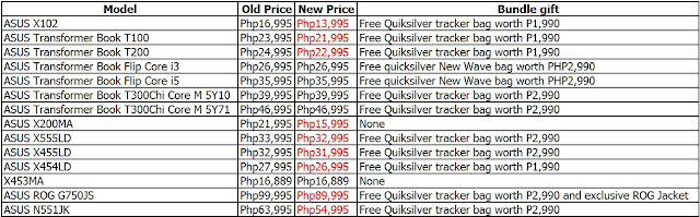 ASUS Gear Up For School Promo, Free Quicksilver Backpack