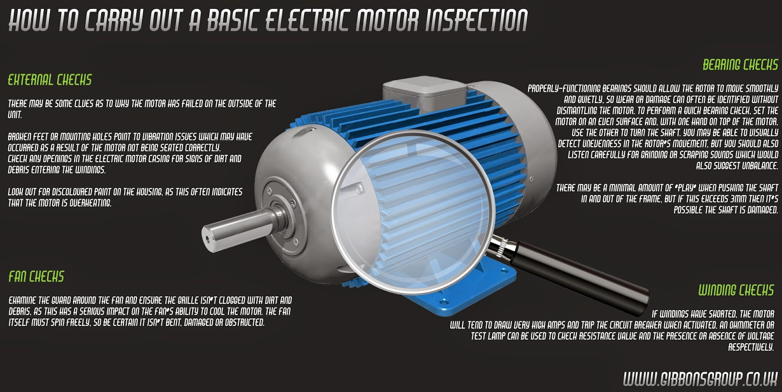 How to carry out a basic electric motor inspection the for How to check ac motor