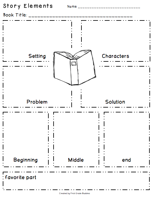 read write think story map This read/write/think student interactive allows students to create a variety of graphic organizers each graphic organizer created is titled and can be printed once students have finished.