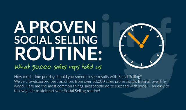 A Proven Social Selling Routine