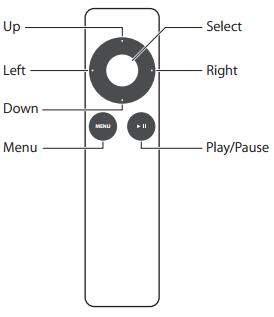 apple tv guide apple tv 2nd generation watch guide rh appletvguide blogspot com iPod Nano User Guide apple remote a1156 user guide
