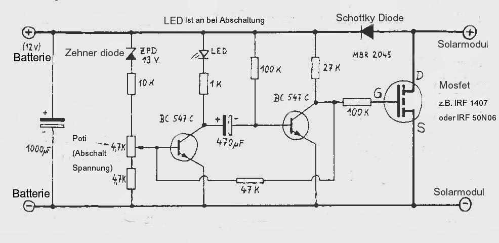 michelartikel: Elektrosmog in Solaranlagen