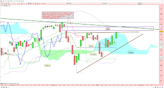 analyse technique CAC 40 cygne noir 15/01/2014