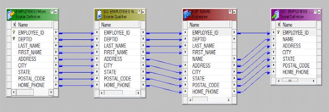 informatica power center mapping for dynamic flat file column heading