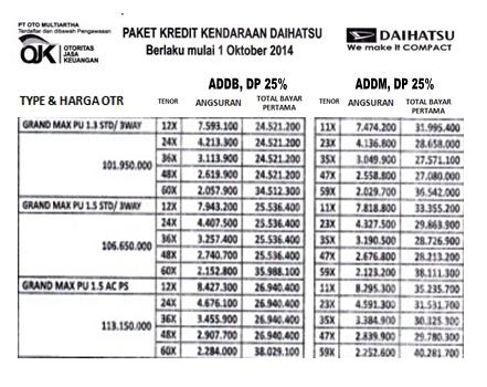 Paket Kredit DP Murah Mobil Daihatsu Grand Max PU