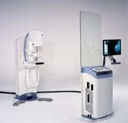 North America Mammography Equipment Market