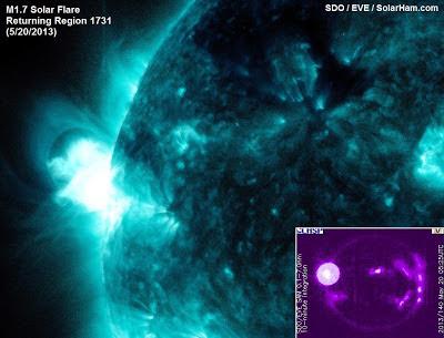 LLAMARADA SOLAR M1.7, EL 20 DE MAYO 2013