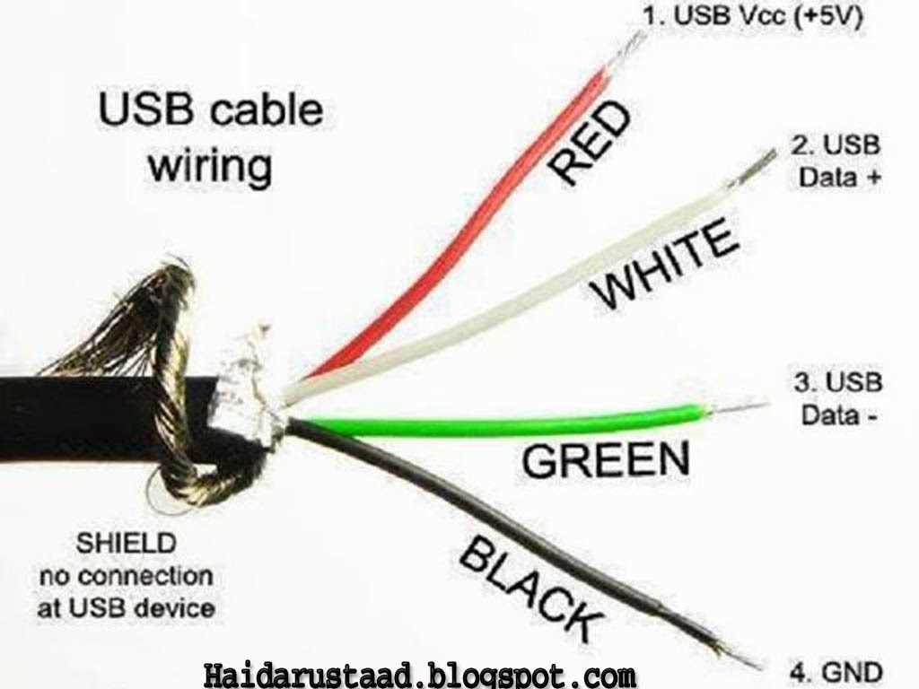 USB Cable wiring explanation « Electrical and Electronic Free Learning  Tutorials
