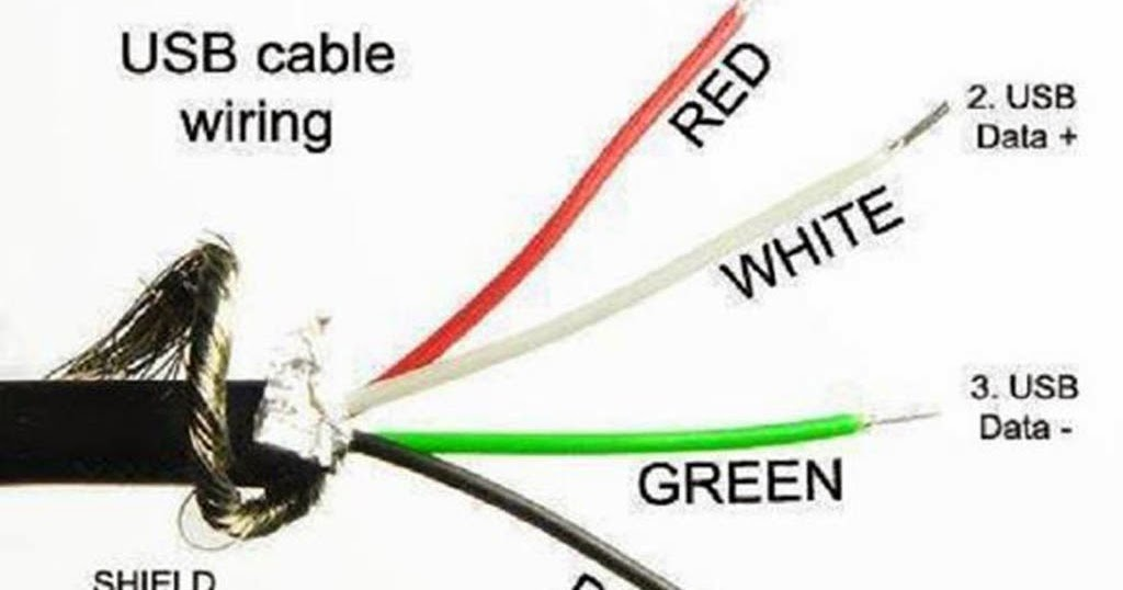 USB+cable+wiring+(by+sikandar+khan) Wiring Usb Cable on usb cable wire identification, usb cable soldering, usb cable audio, usb cable blue, usb cable product, usb cable wire gauge, usb balun, usb color chart, usb cable circuit board, usb 2.0 y cable, usb cable cable, usb ac adapter, 1602 lcd wiring, usb cable wire colors, usb cable housing, usb cable arduino, usb 2.0 cable radio shack, usb cable assembly, usb cable schematic, usb cable grounding,