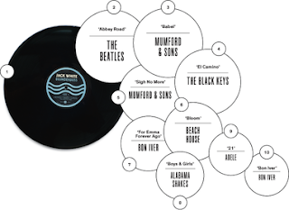 Best Selling Vinyl Records image