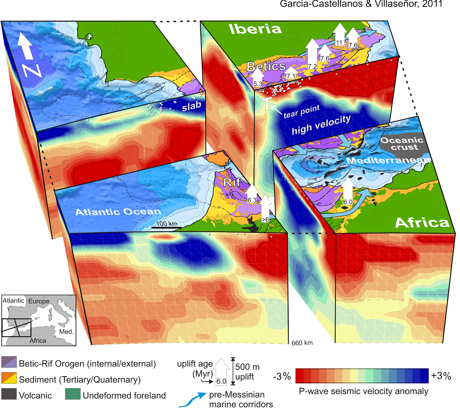 3d geological structure and moving materials under southeast iberia