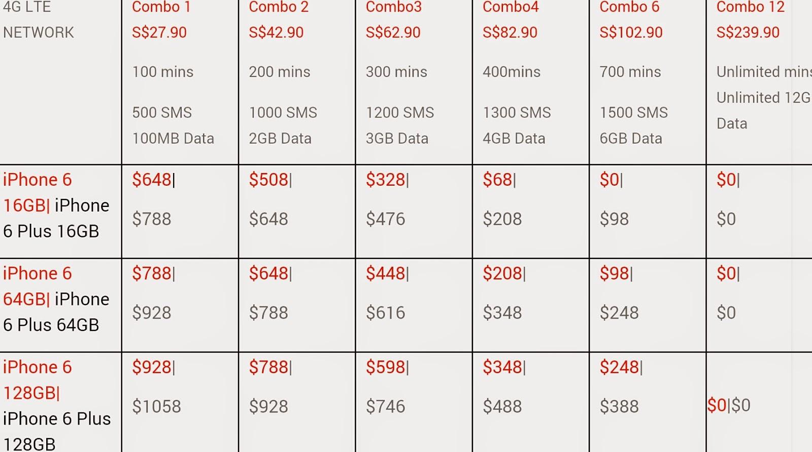 M1 IPhone 6 Plus PRICE 4G 16GB 64GB 128GB In 2014 2015