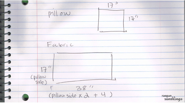 Tutorial Quick Envelope Pillow Case Rae Gun Ramblings Fascinating How To Sew An Envelope Pillow Cover