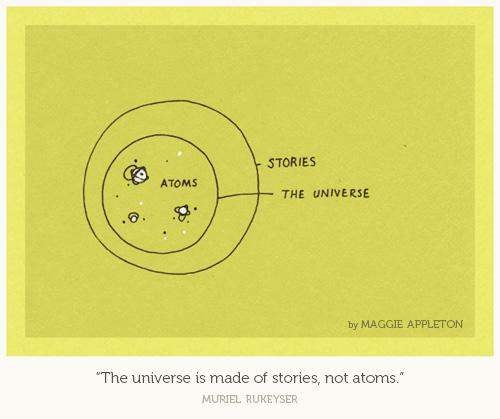 Maggie Appleton. Illumintating Thoughts