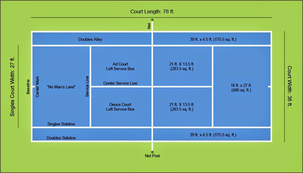 Tenis Dengan Sarana Dan Prasarana Olahraga Tenis Tennis