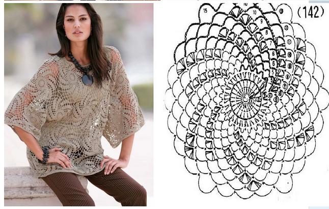BLUSAS TEJIDAS CON PATRON PARA REALIZARLAS | Patrones Crochet ...