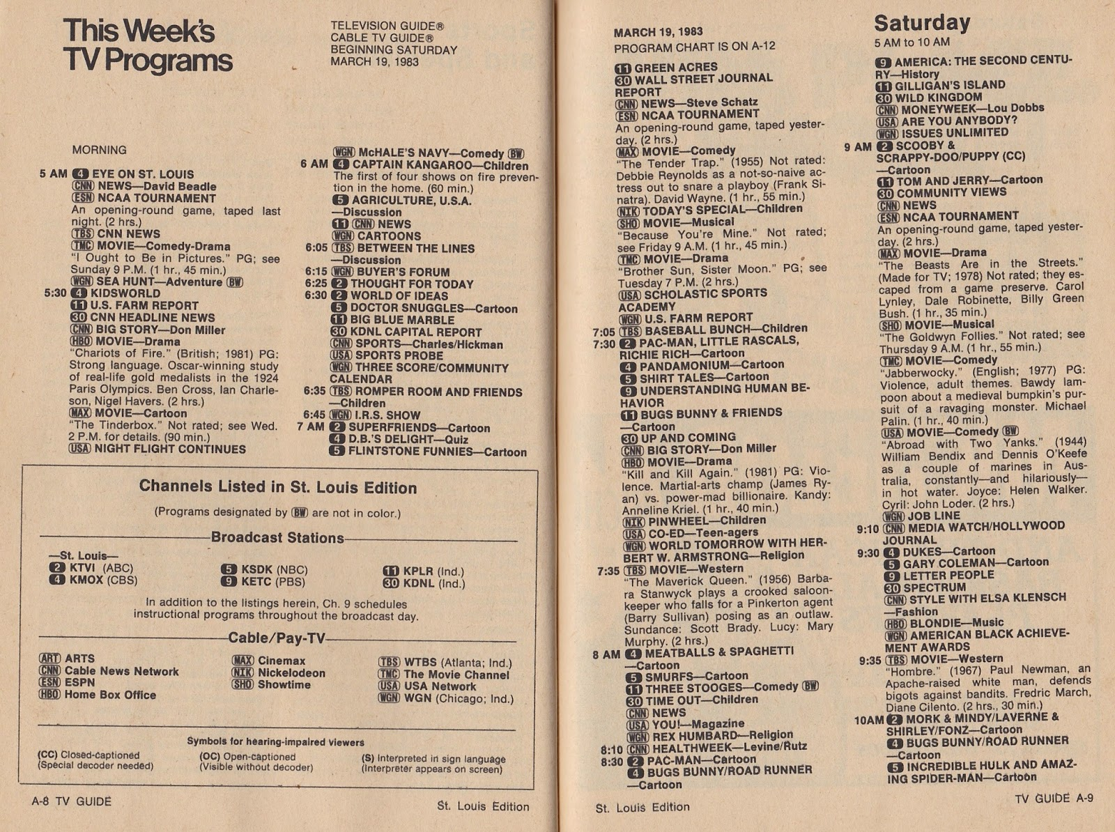 garage sale finds: what was on tv march 19th through 25th, 1983