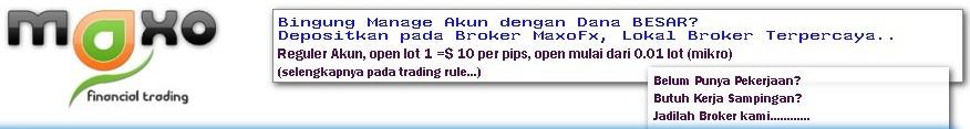 Panduan Trading Forex di MaxoFx.Com