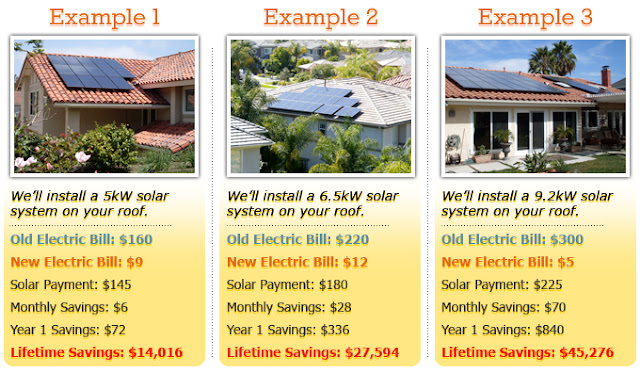 Jfek8 for Solar panels information for kids