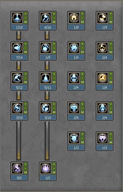 Level 40 Skill Build for Destroyer in Dragon Nest: