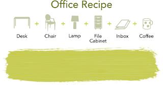 contoh alur desain kantor