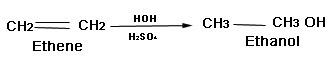 Ethene-forming-ethanol