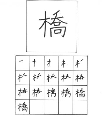 kanji jembatan