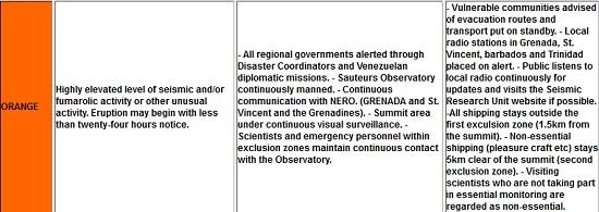 Grenada_volcano_Kick_'em_Jenny
