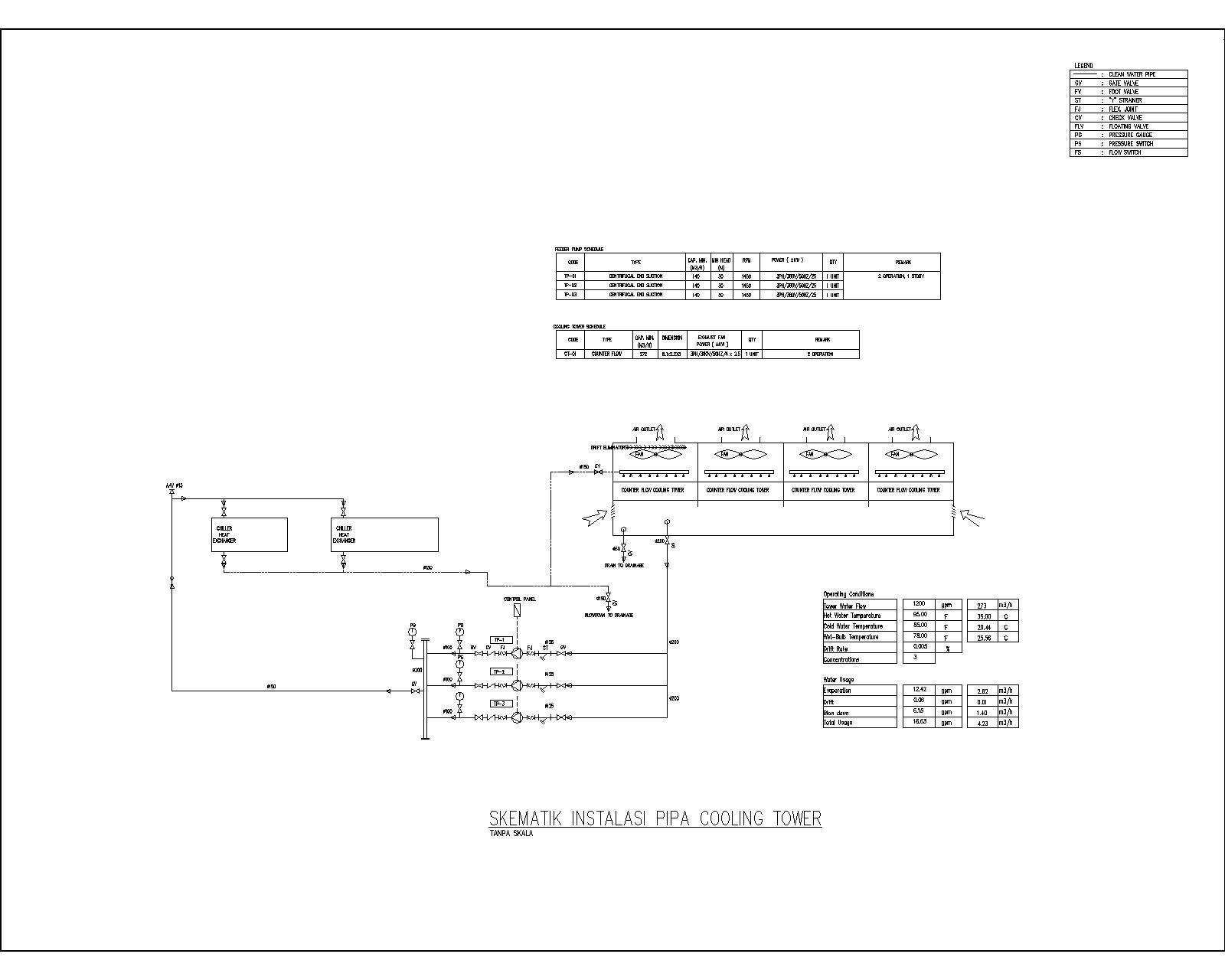 Building Utilities: Water Cooled Chiller Schematic Diagram