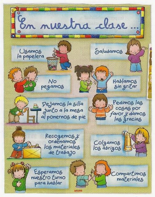 Normas de nuestra clase