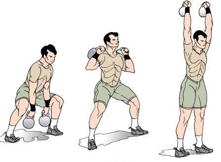 Fitstyle Shape Your Life Techniques Skills And