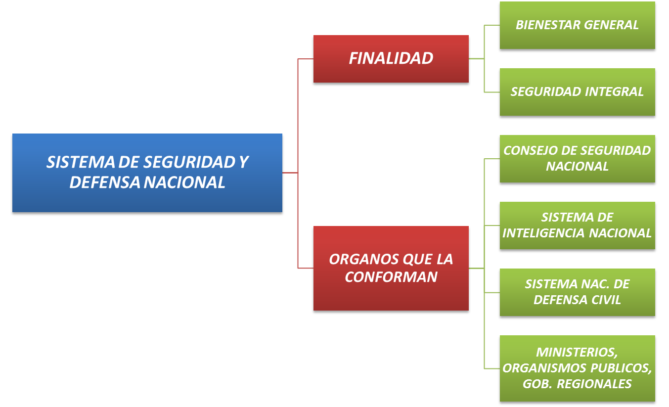 Sistemas de seguridad y alarmas de seguridad powermax for Sistema de alarma