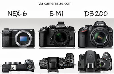 OM-D E-M1 compare with Sony NEX-6 and Nikon D3200, Olympus camera, Sony NEX-6, Nikon D3200, Canon EOS M