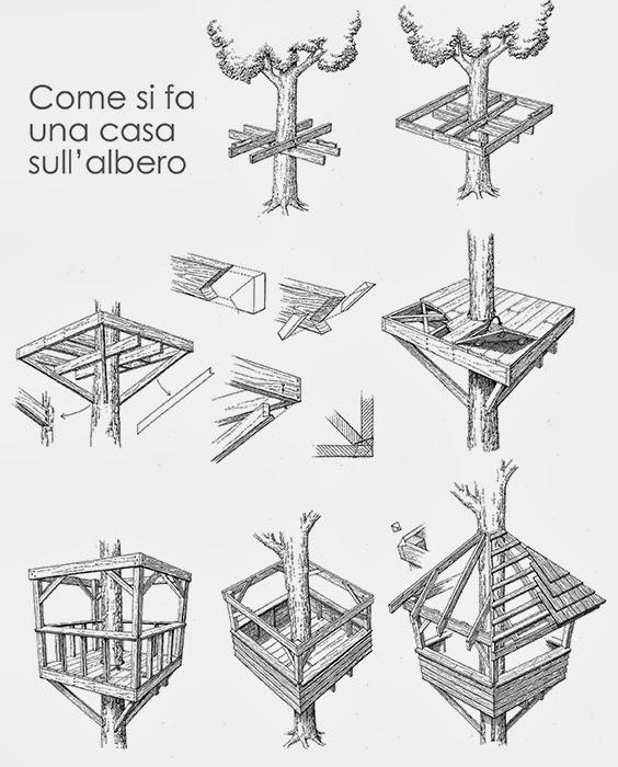 Come costruire una casa sull albero per bambini al suolo - Quanto si da di caparra per acquisto casa ...
