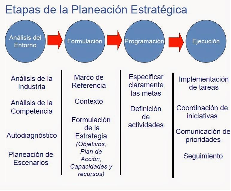 Planificaci n estrat gica de recursos humanos uft 2014 02 for Cuales son las caracteristicas de la oficina