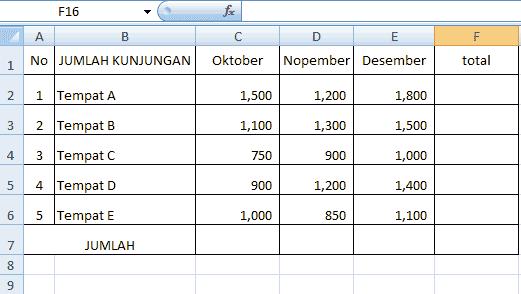 Menjumlahkan Otomatis Dengan Excel