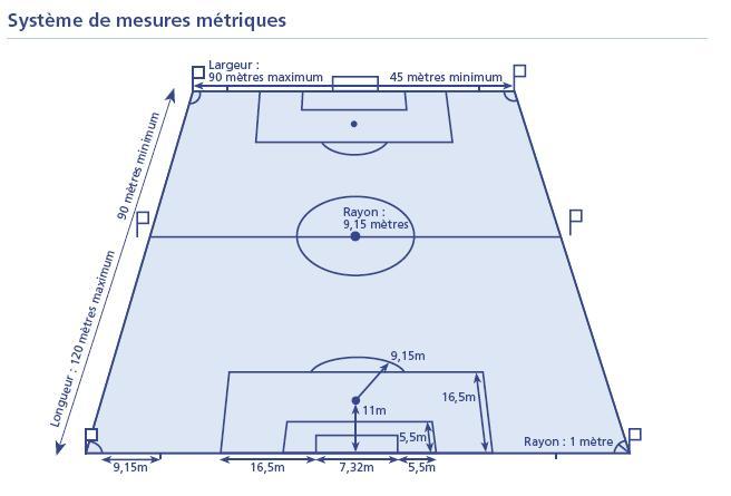 football et tactique. Black Bedroom Furniture Sets. Home Design Ideas