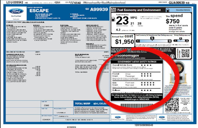 Crash Test Ratings Listed on the Window Sticker