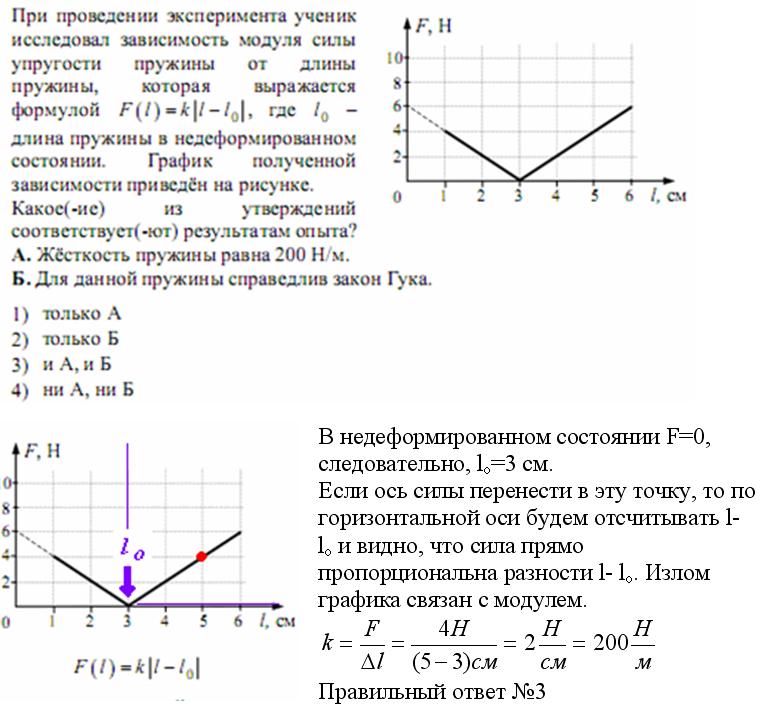 решебник задач по статике для учеников