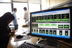 lowongan kerjaero system indonesia 2014
