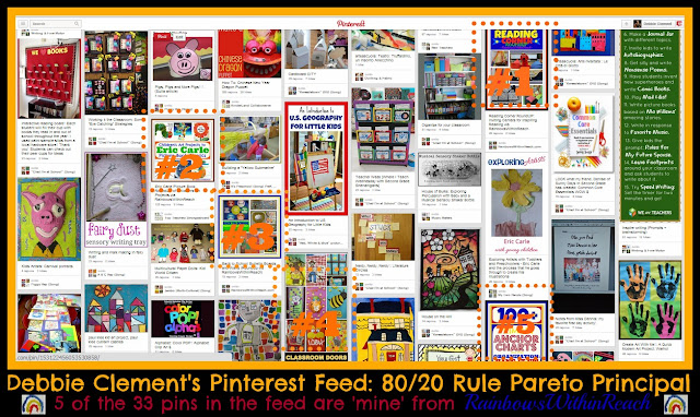 photo of: Pinterest Feed: 80/20 Rule Pareto Principal