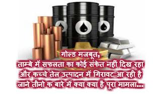 Gold Copper Crude oil