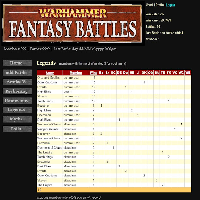 Sigmar's WFB Recorder - Legends page